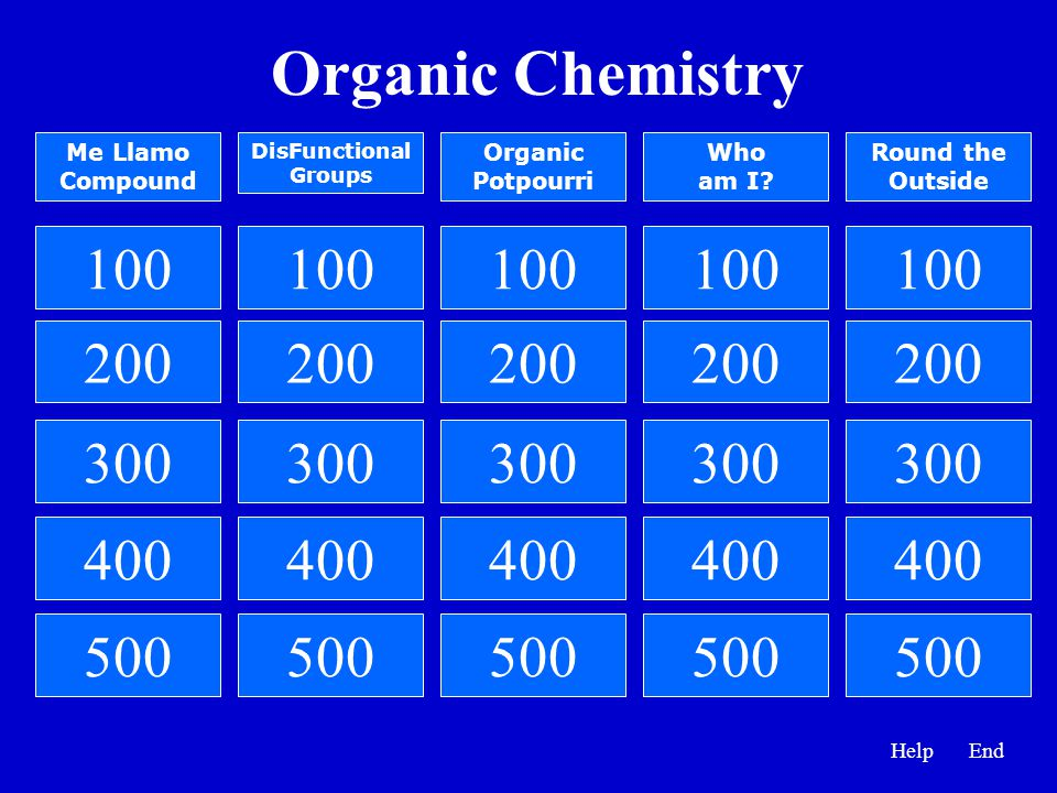 Organic Chemistry Me Llamo Compound. DisFunctional Groups. Organic Potpourri. Who am I Round the Outside.