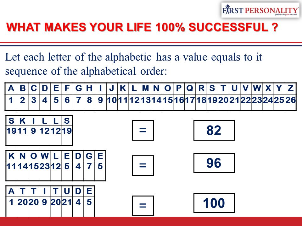 WHAT MAKES YOUR LIFE 100% SUCCESSFUL