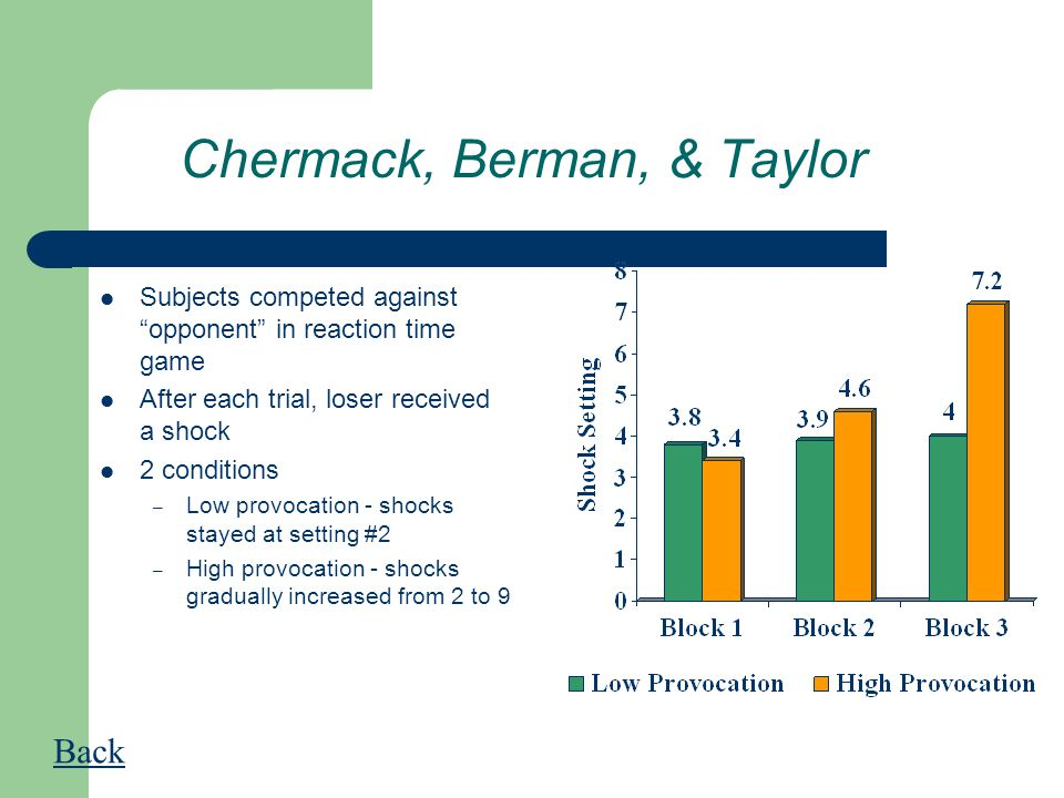 Chermack, Berman, & Taylor