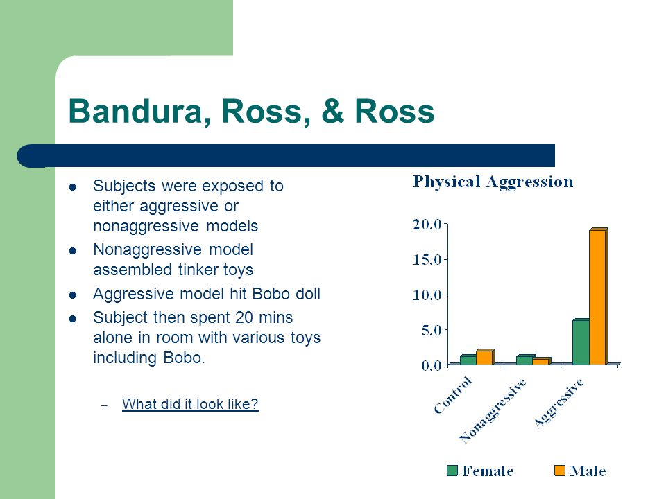 Bandura, Ross, & Ross Subjects were exposed to either aggressive or nonaggressive models. Nonaggressive model assembled tinker toys.