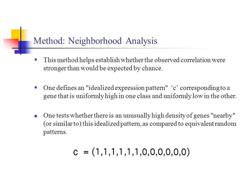 Method: Neighborhood Analysis