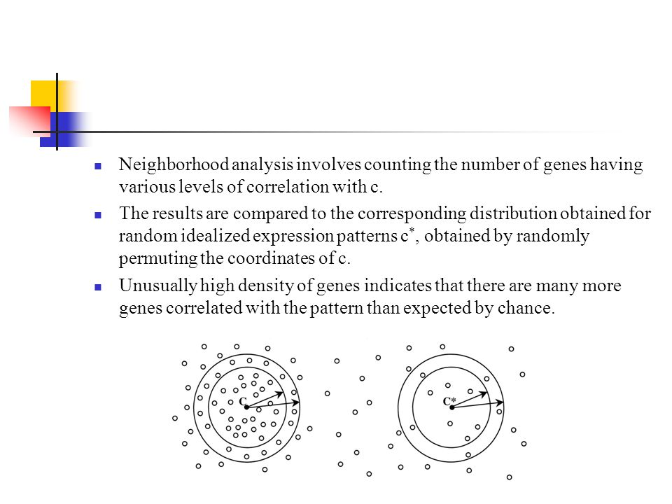 Neighborhood analysis involves counting the number of genes having various levels of correlation with c.