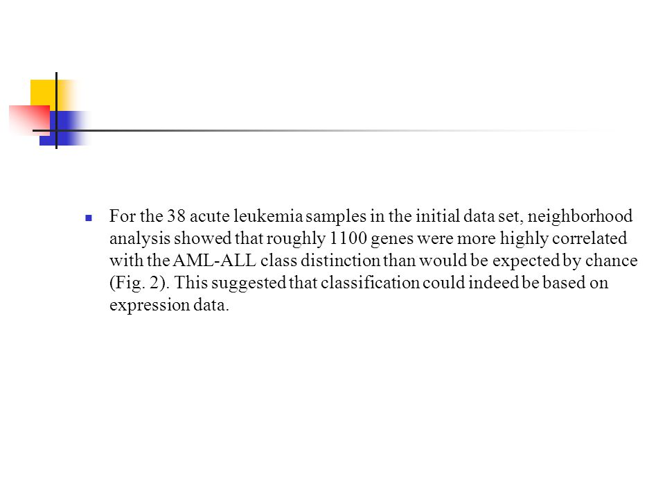 For the 38 acute leukemia samples in the initial data set, neighborhood analysis showed that roughly 1100 genes were more highly correlated with the AML-ALL class distinction than would be expected by chance (Fig.