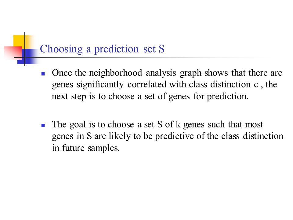 Choosing a prediction set S