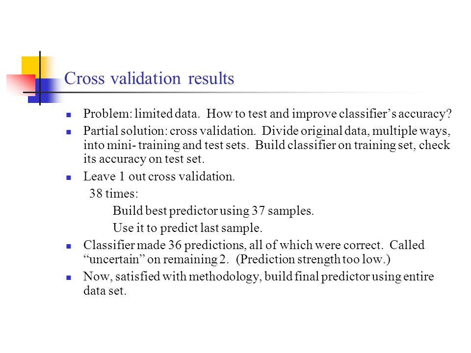 Cross validation results