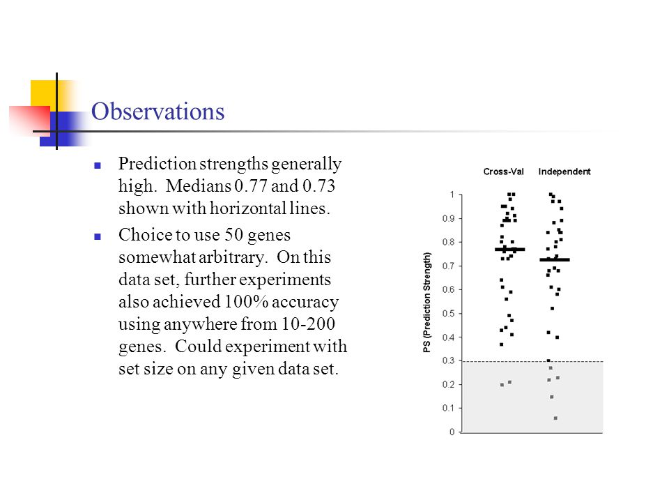 Observations Prediction strengths generally high. Medians 0.77 and 0.73 shown with horizontal lines.