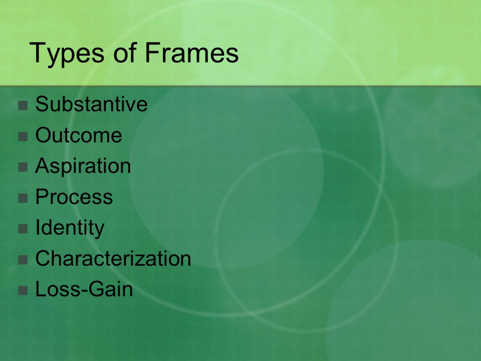 Types of Frames Substantive Outcome Aspiration Process Identity
