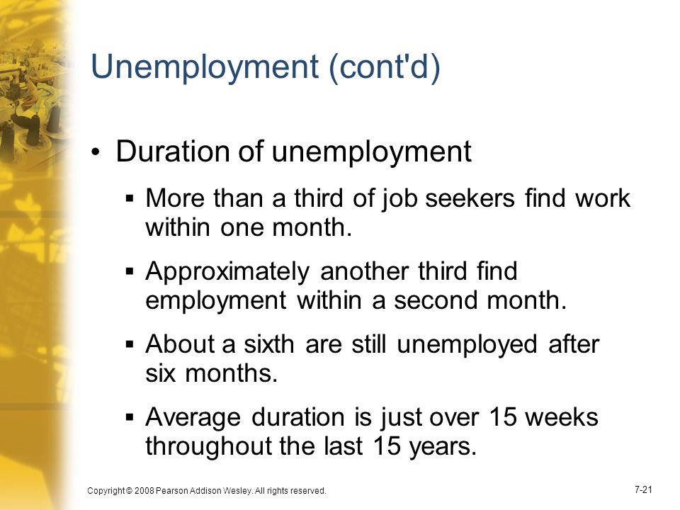 Unemployment (cont d) Duration of unemployment