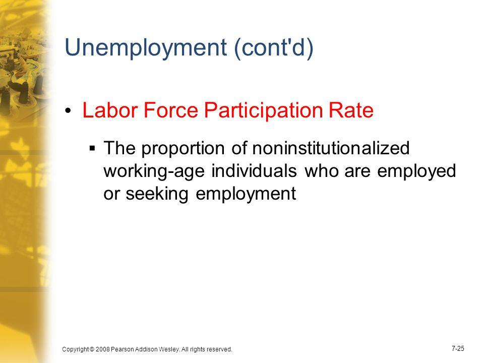 Unemployment (cont d) Labor Force Participation Rate
