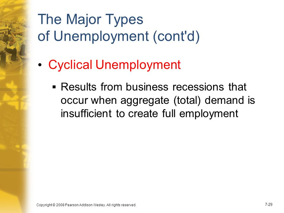 The Major Types of Unemployment (cont d)