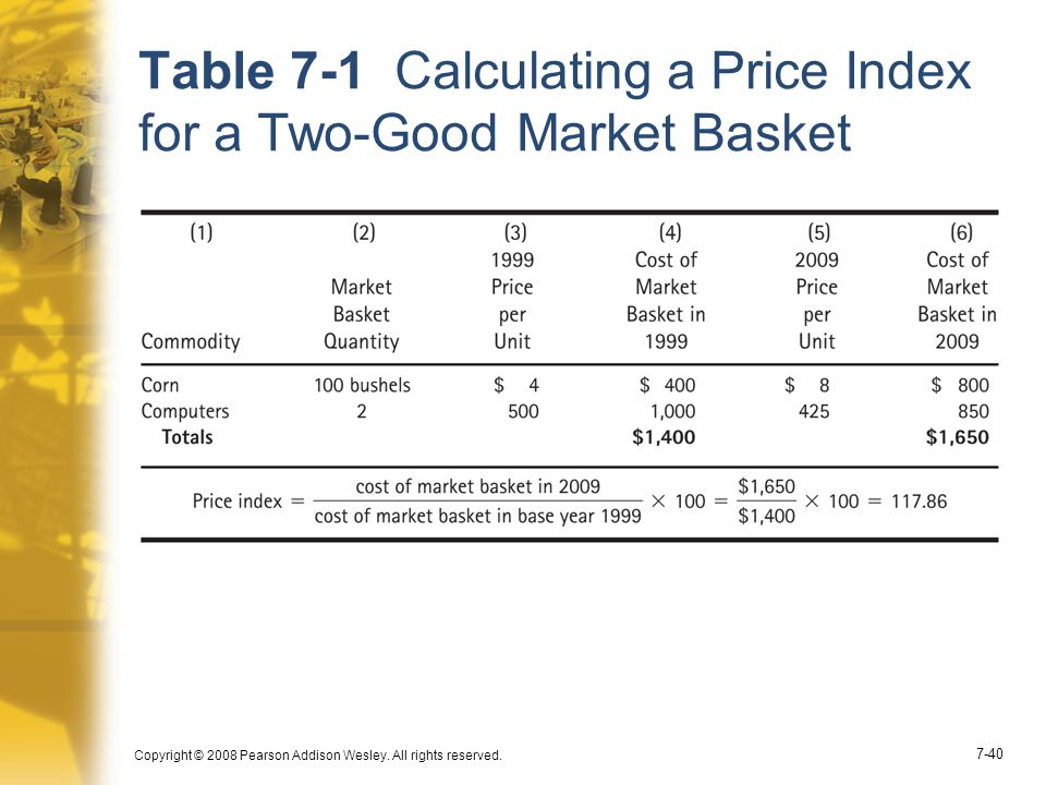 Table 7-1 Calculating a Price Index for a Two-Good Market Basket