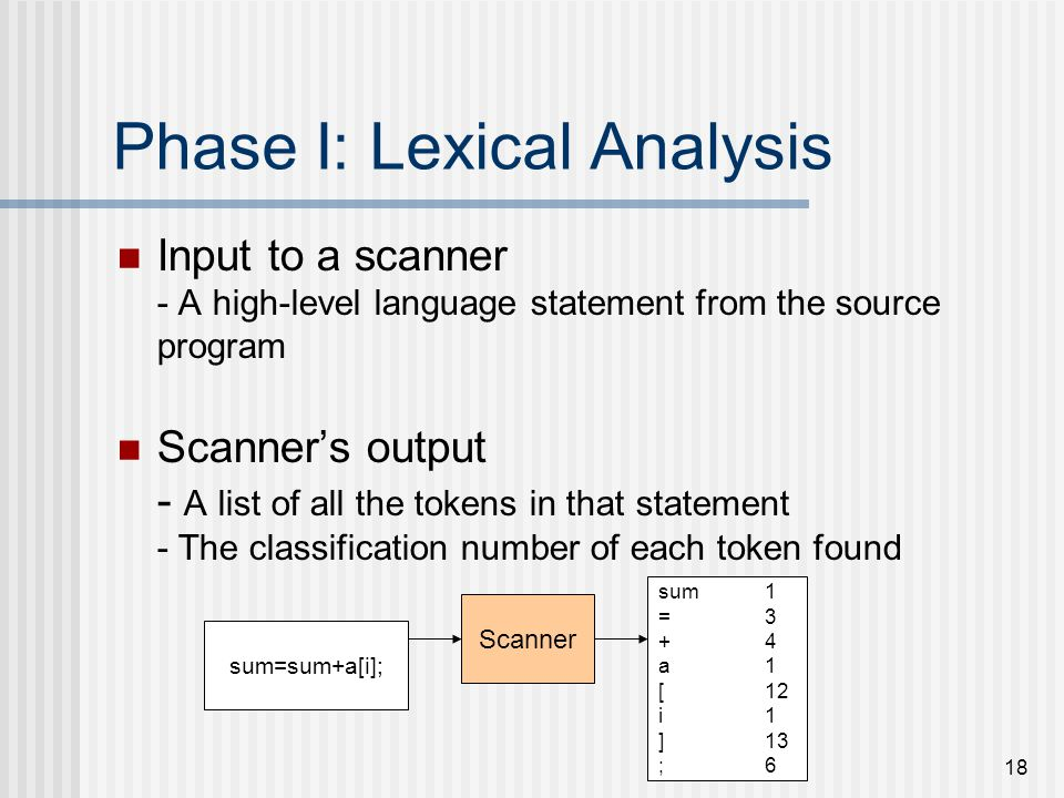 Phase I: Lexical Analysis