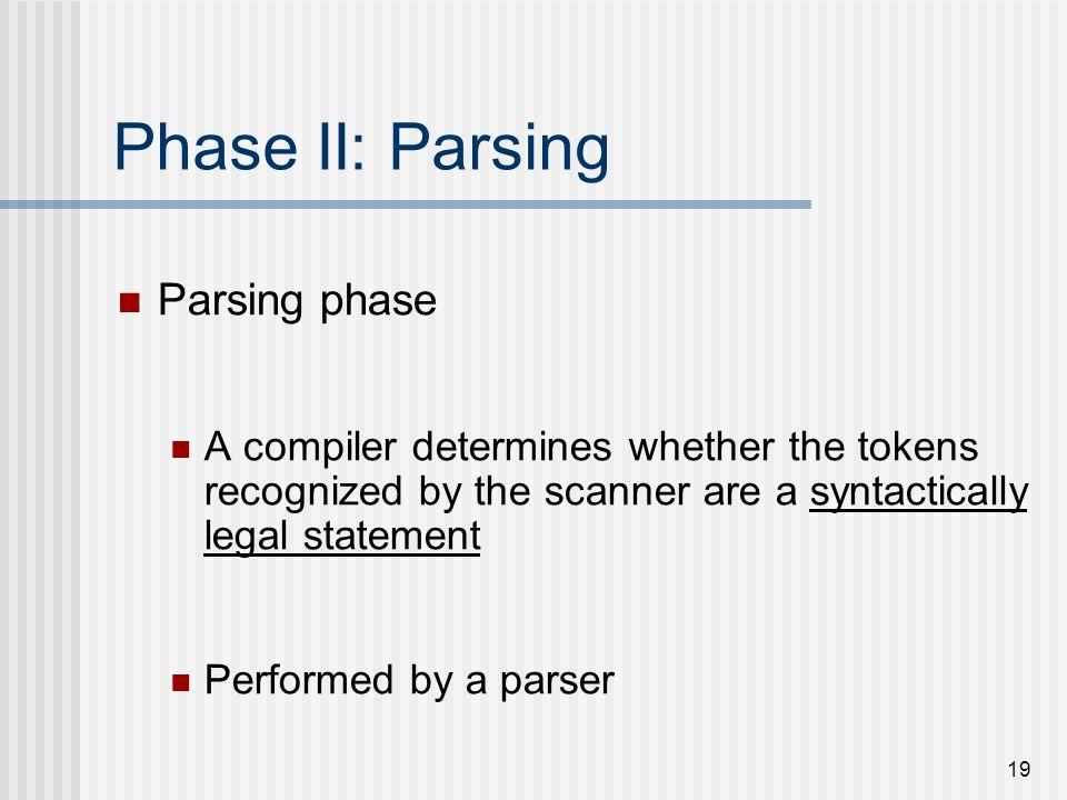 Phase II: Parsing Parsing phase
