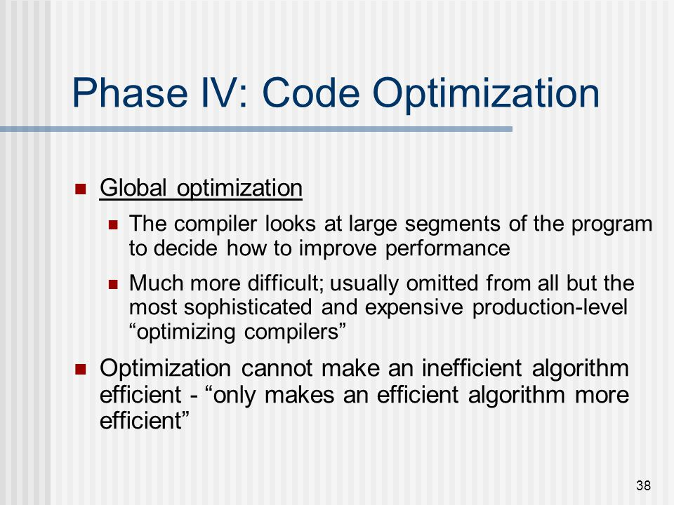 Phase IV: Code Optimization