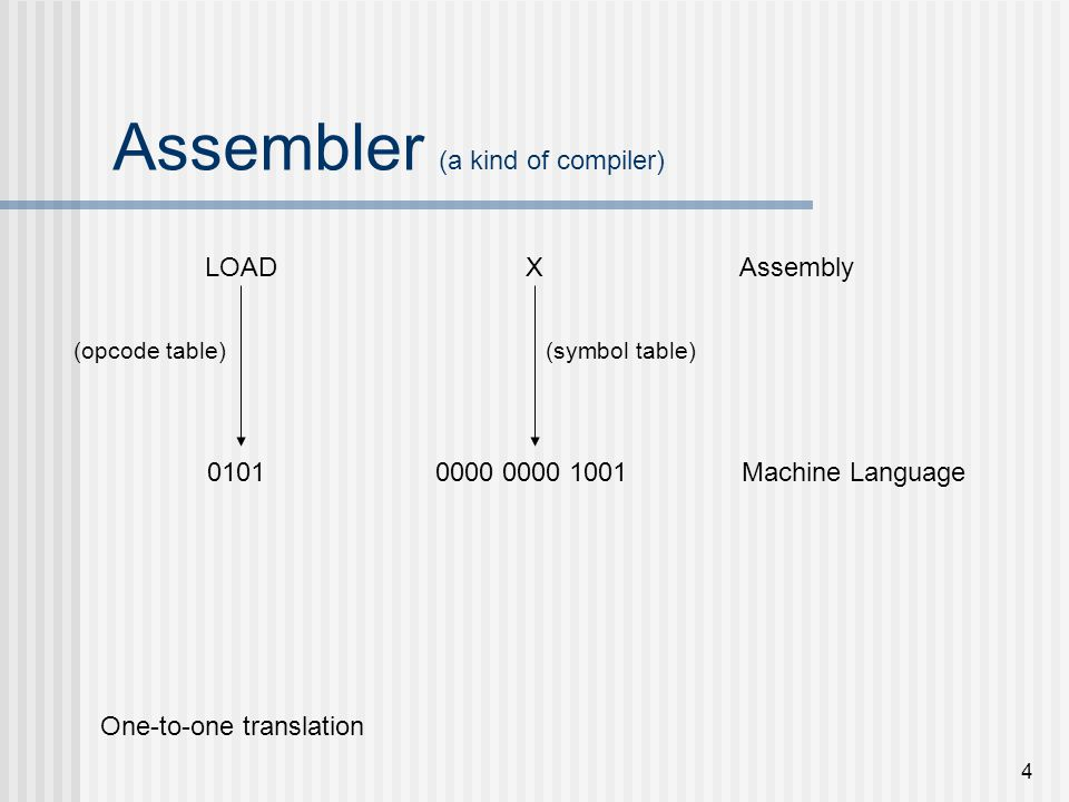 Assembler (a kind of compiler)