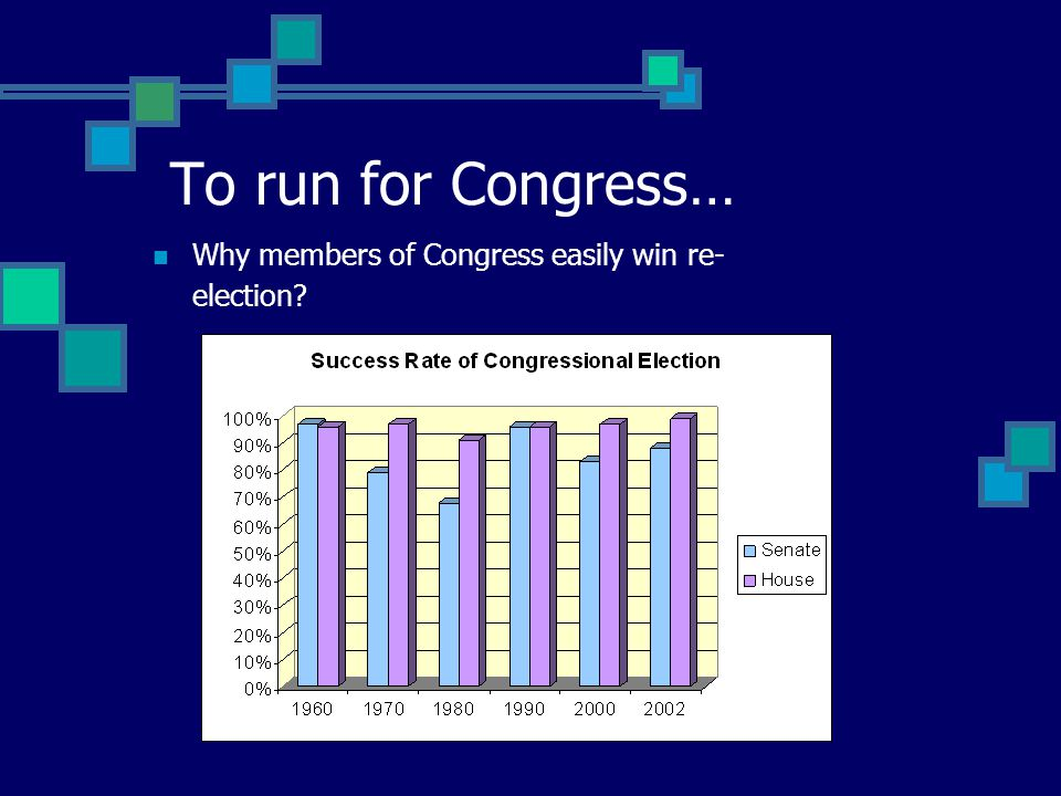 To run for Congress… Why members of Congress easily win re-election