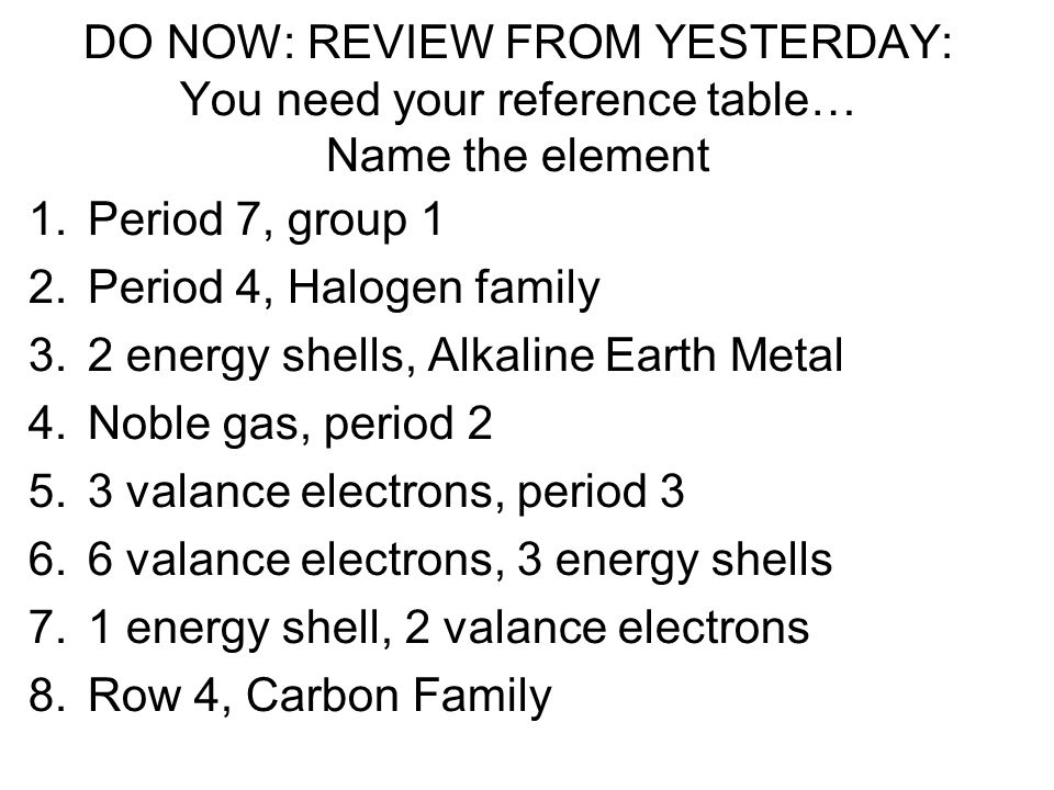 DO NOW: REVIEW FROM YESTERDAY: You need your reference table… Name the element