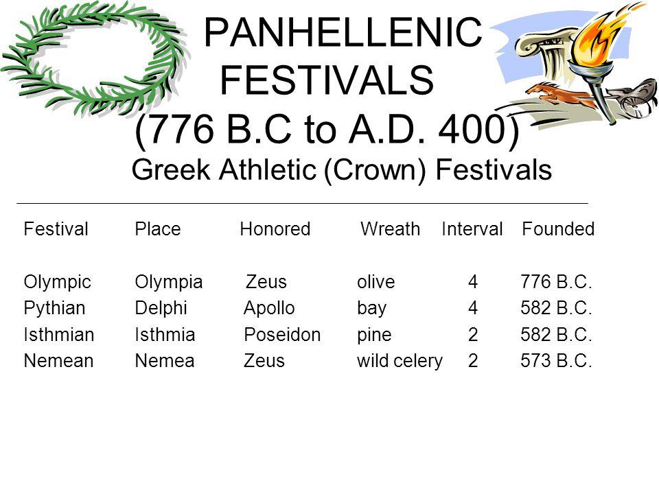 PANHELLENIC FESTIVALS (776 B.C to A.D. 400)