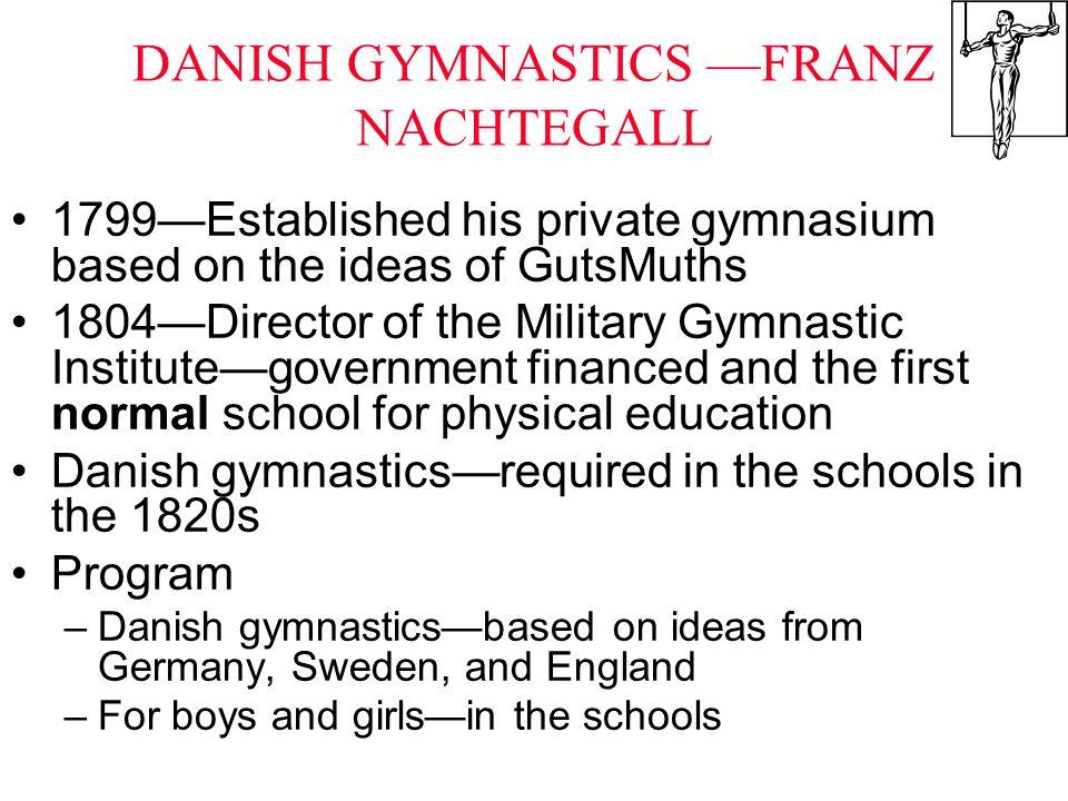 DANISH GYMNASTICS —FRANZ NACHTEGALL