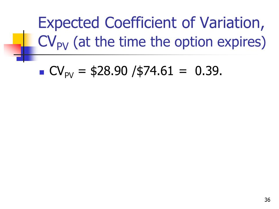Expected Coefficient of Variation, CVPV (at the time the option expires)