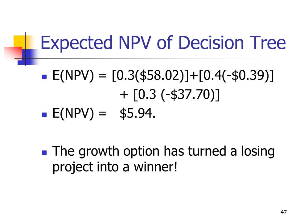 Expected NPV of Decision Tree