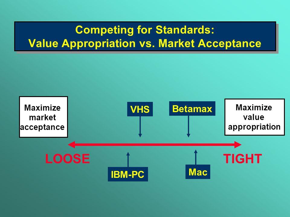 Competing for Standards: Value Appropriation vs. Market Acceptance