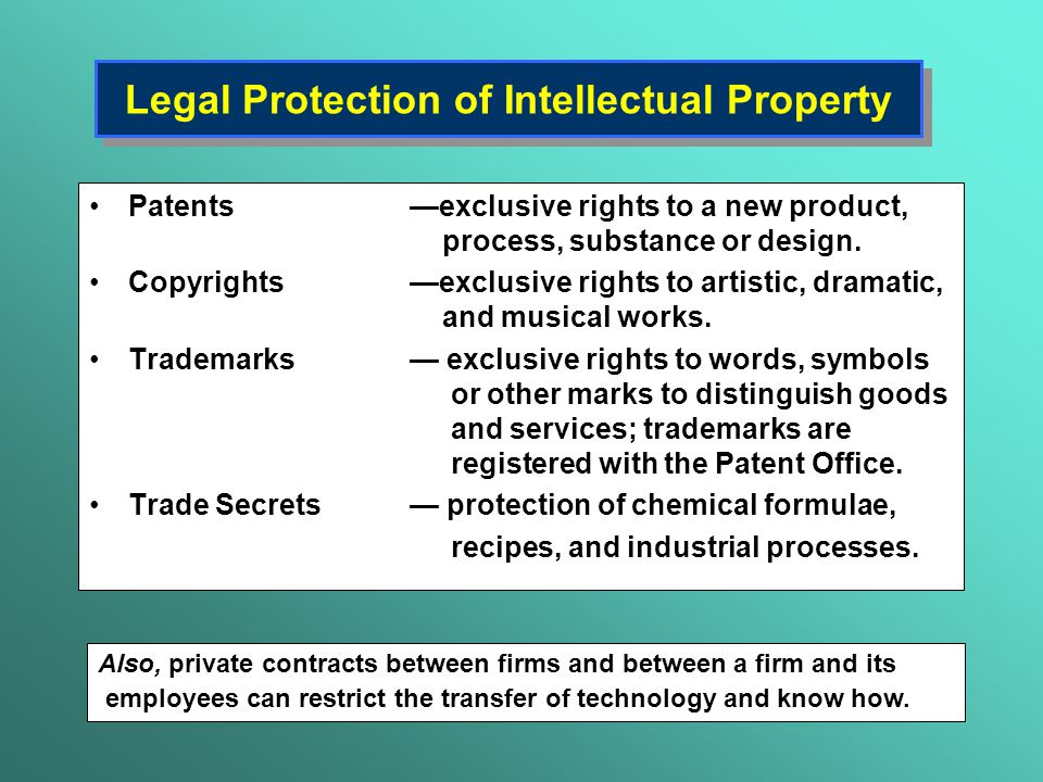 Legal Protection of Intellectual Property