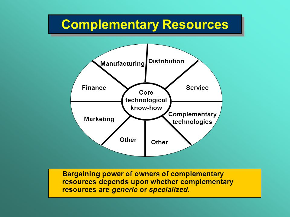 Complementary Resources