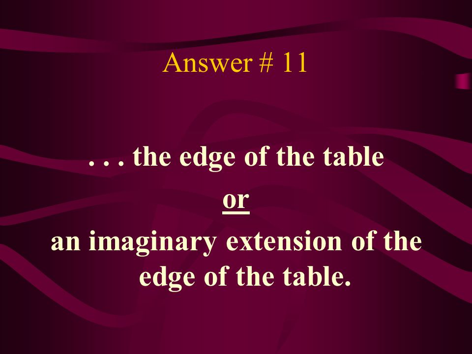 an imaginary extension of the edge of the table.