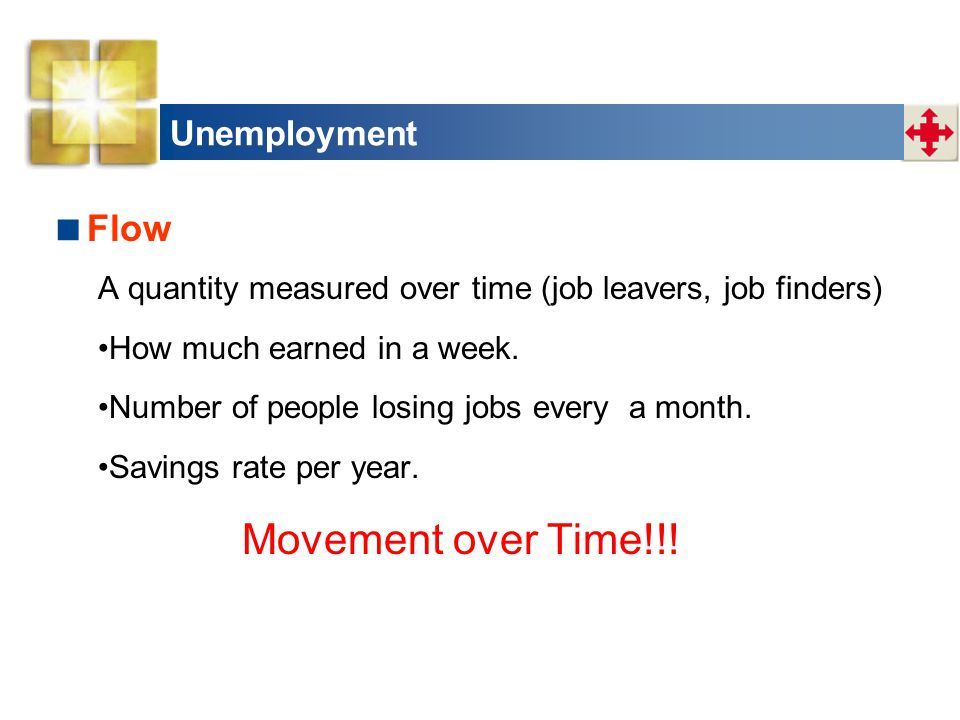Movement over Time!!! Flow Unemployment
