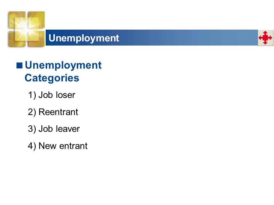 Unemployment Categories