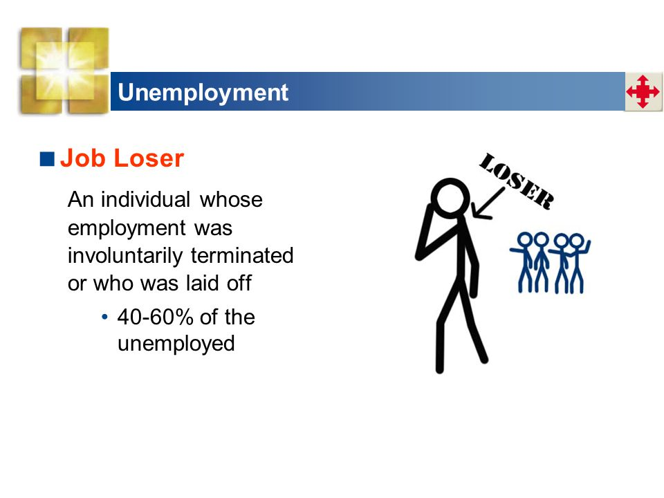 Job Loser Unemployment