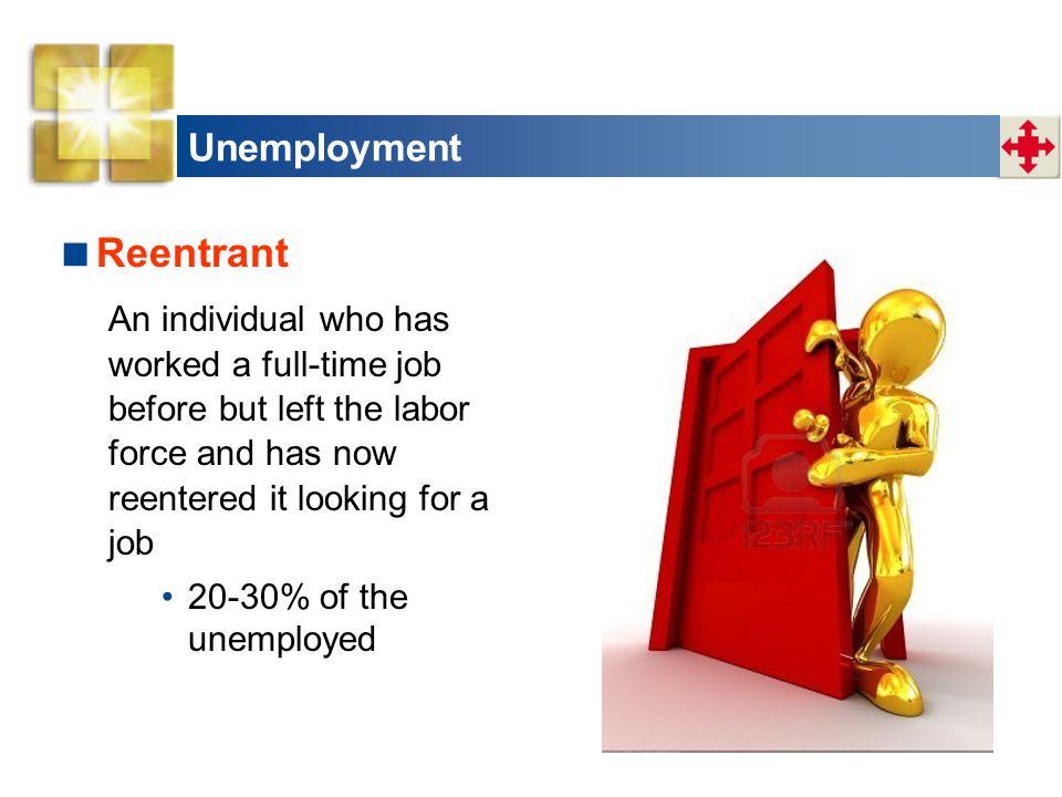 Reentrant Unemployment