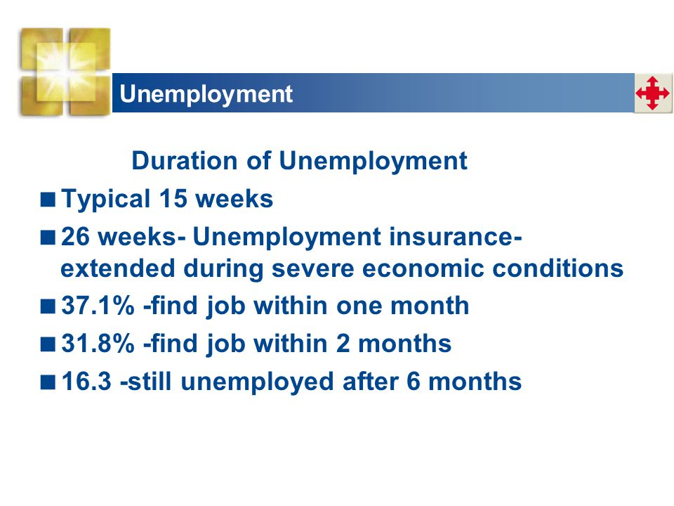 Duration of Unemployment Typical 15 weeks