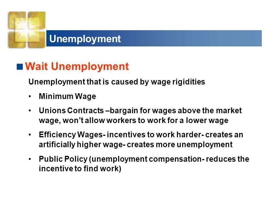 Wait Unemployment Unemployment