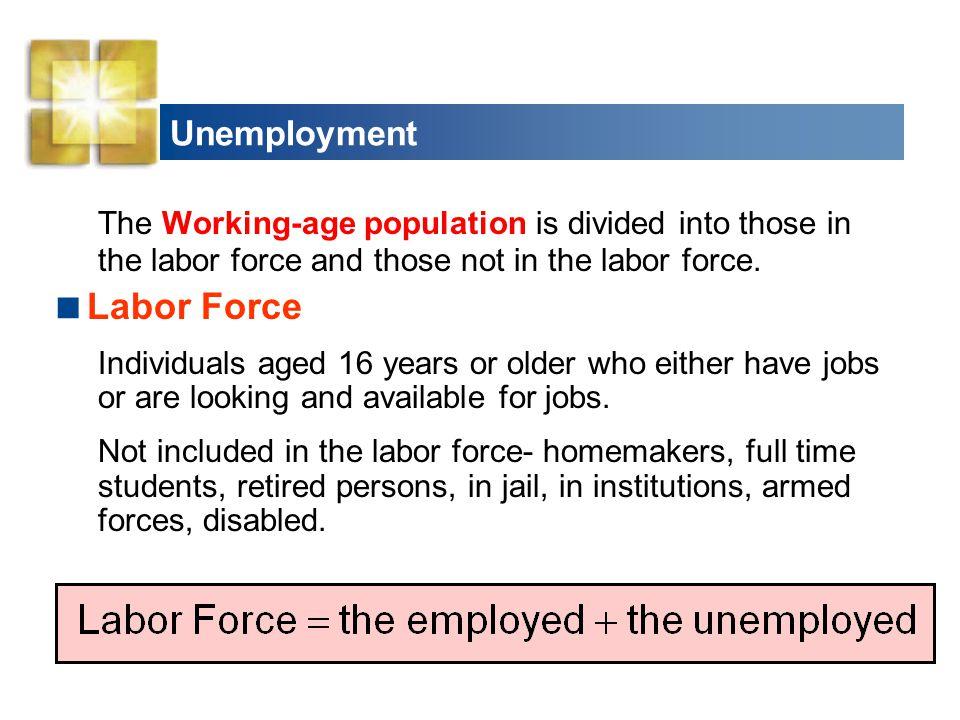 Labor Force Unemployment