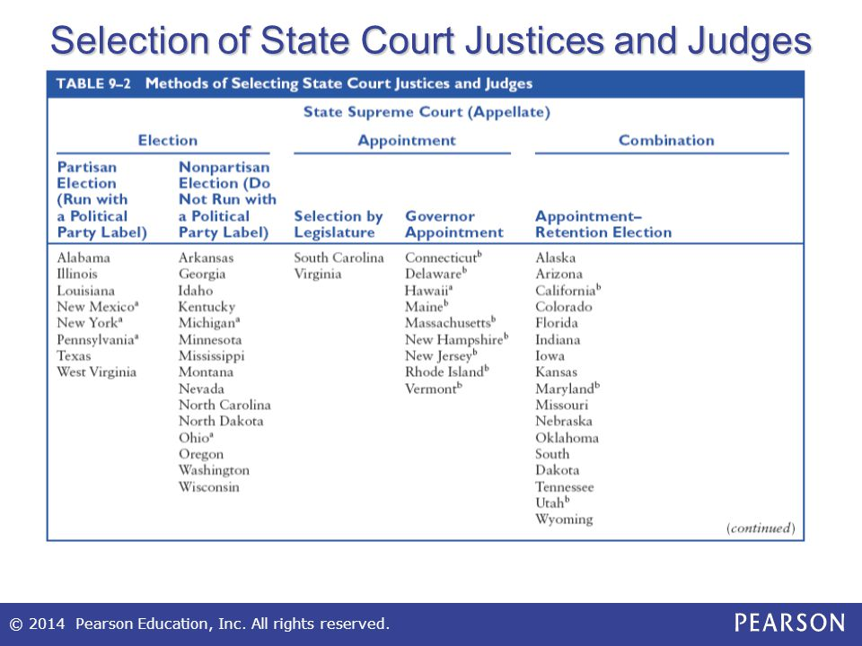 Selection of State Court Justices and Judges