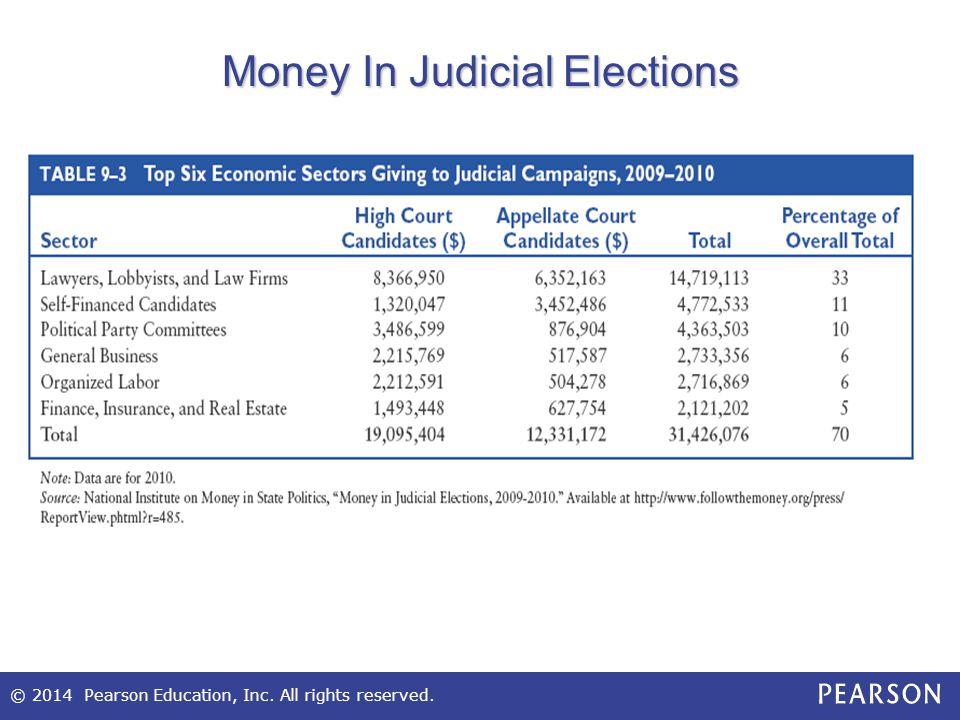 Money In Judicial Elections
