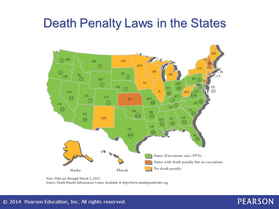 Death Penalty Laws in the States