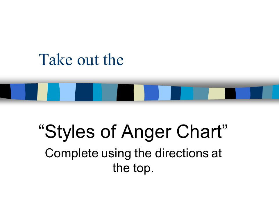 Styles of Anger Chart Complete using the directions at the top.