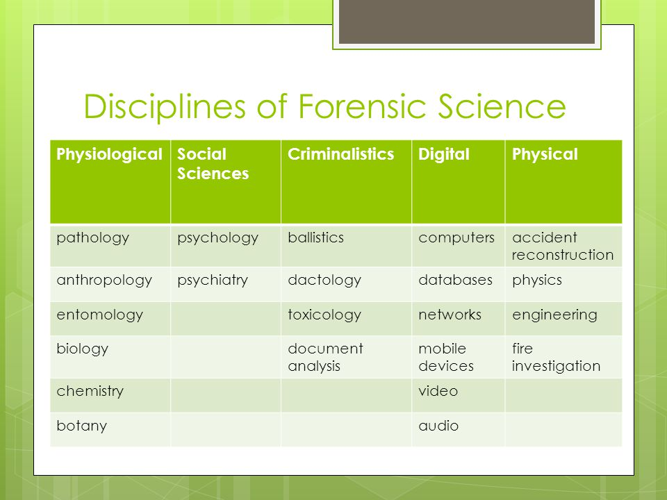 Disciplines of Forensic Science
