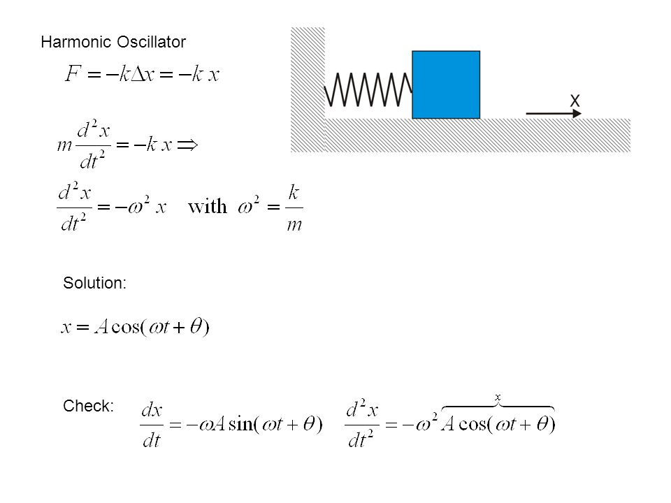 Harmonic Oscillator Solution: Check: