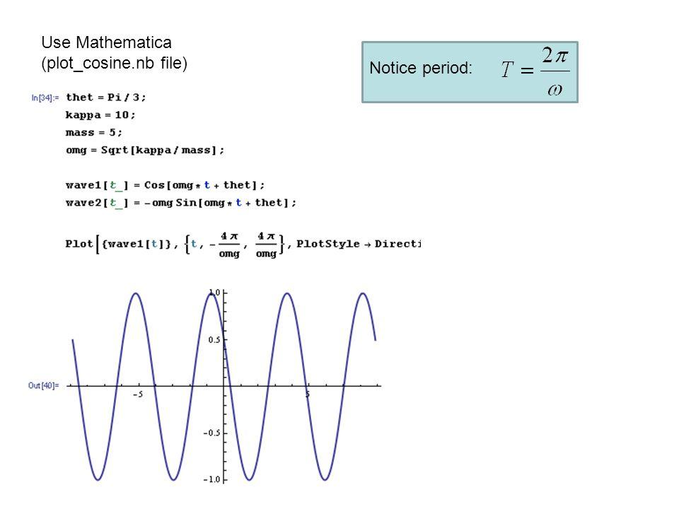 Use Mathematica (plot_cosine.nb file)