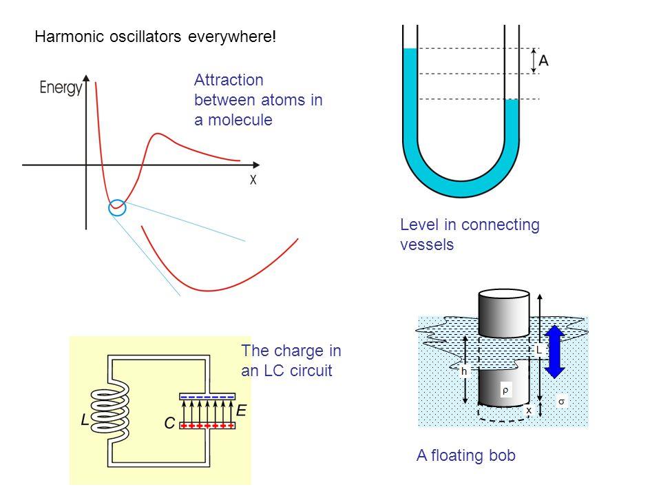 Harmonic oscillators everywhere!