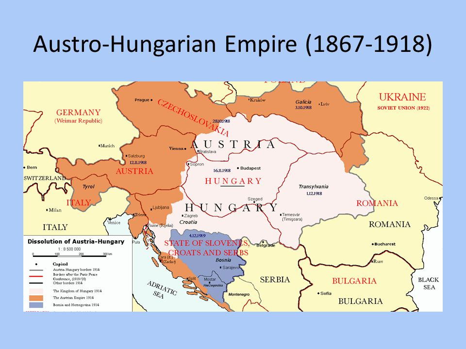 Austro-Hungarian Empire (1867-1918)