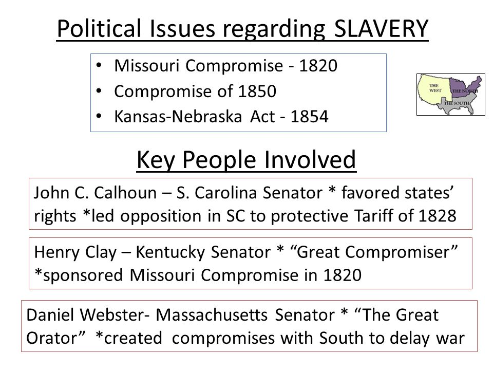 Political Issues regarding SLAVERY