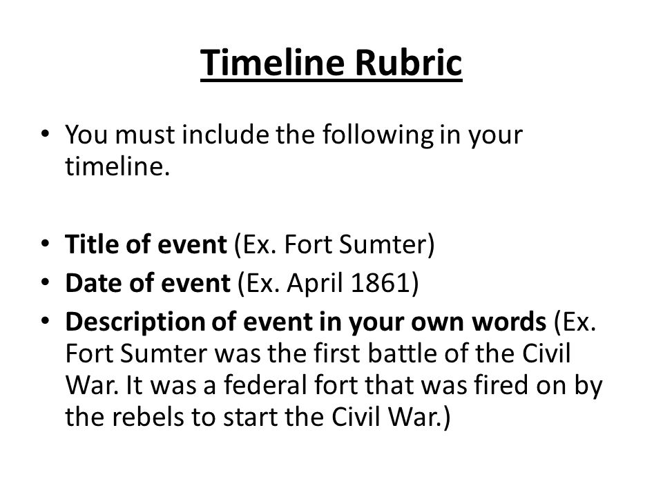 Timeline Rubric You must include the following in your timeline.