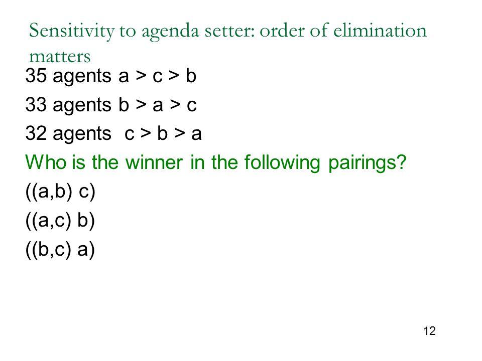 Sensitivity to agenda setter: order of elimination matters