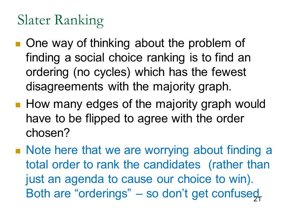 Slater Ranking