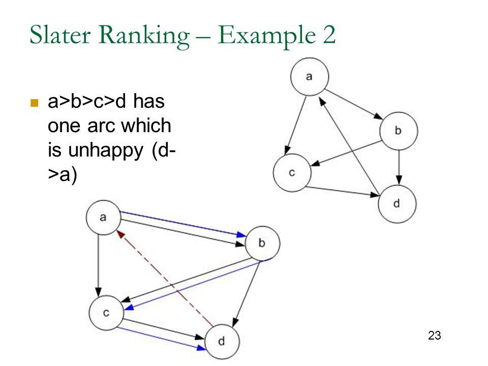 Slater Ranking – Example 2